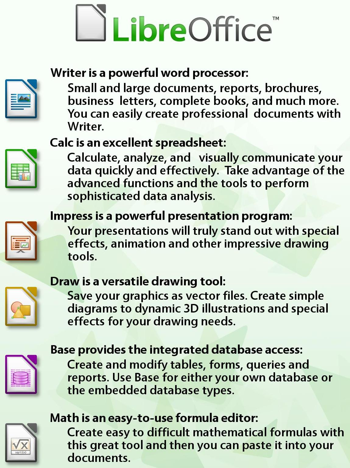 LibreOffice Description